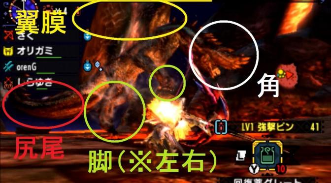 MHX モンハン クロス 攻略 画像 アルバトリオン 部位 破壊 弱点